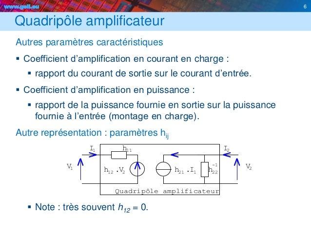 www.geii.eu 6 Quadripôle amplificateur Autres paramètres caractéristiques  Coefficient d'amplification en courant en char...