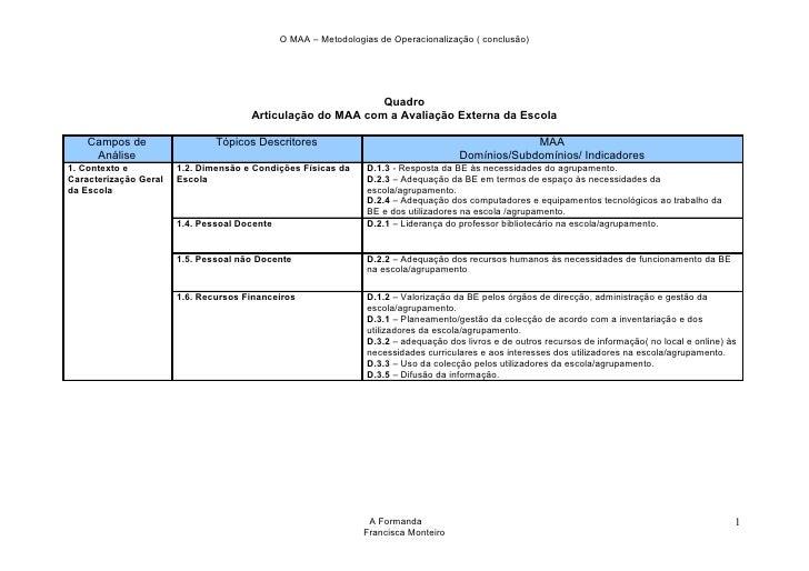 O MAA – Metodologias de Operacionalização ( conclusão)                                                                 Qua...