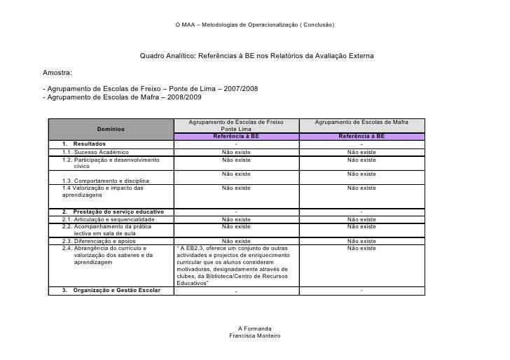 O MAA – Metodologias de Operacionalização ( Conclusão)                                     Quadro Analítico: Referências à...