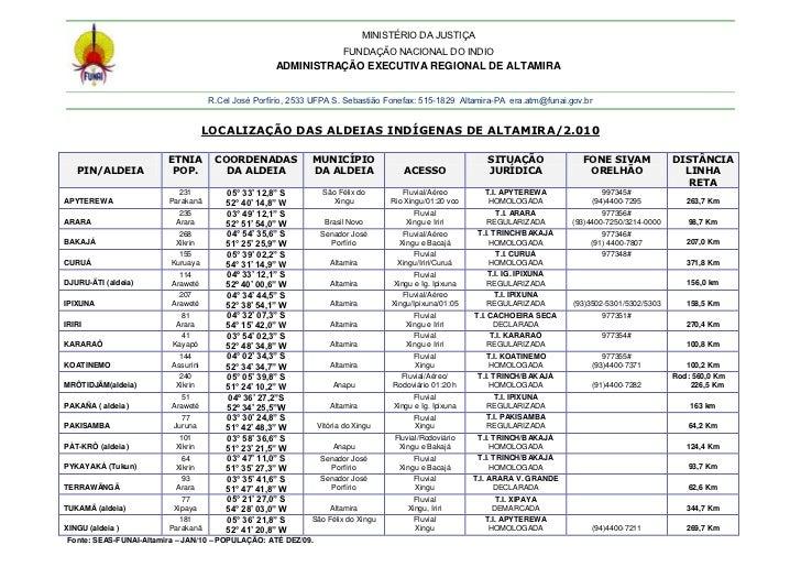 MINISTÉRIO DA JUSTIÇAFUNDAÇÃO NACIONAL DO INDIOADMINISTRAÇÃO EXECUTIVA REGIONAL DE ALTAMIRA<br />R.Cel José Porfírio, 2533...