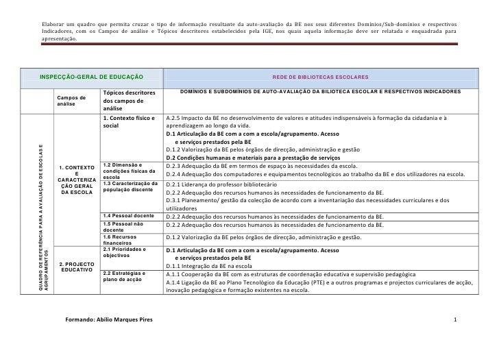 INSPECÇÃO-GERAL DE EDUCAÇÃOREDE DE BIBLIOTECAS ESCOLARESCampos de análiseTópicos descritores dos campos de análiseDOMÍNIOS...