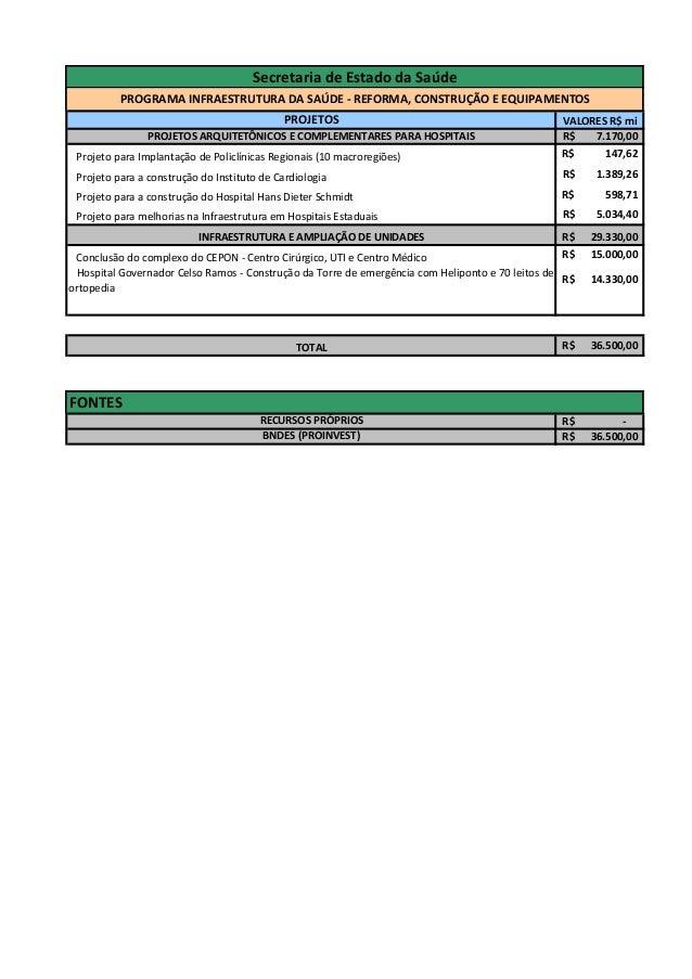 Secretaria de Estado da Saúde          PROGRAMA INFRAESTRUTURA DA SAÚDE - REFORMA, CONSTRUÇÃO E EQUIPAMENTOS              ...