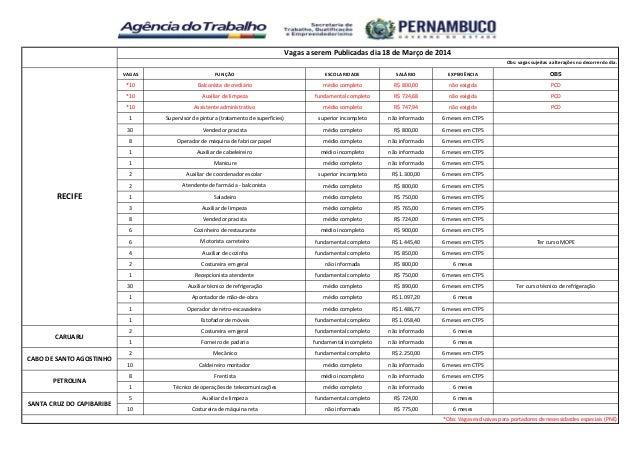 VAGAS FUNÇÃO ESCOLARIDADE SALÁRIO EXPERIÊNCIA OBS *10 Balconista de crediário médio completo R$ 800,00 não exigida PCD *10...