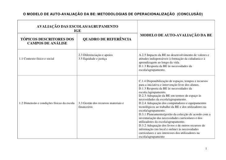 O MODELO DE AUTO-AVALIAÇÃO DA BE: METODOLOGIAS DE OPERACIONALIZAÇÃO (CONCLUSÃO)                 AVALIAÇÃO DAS ESCOLAS/AGRU...