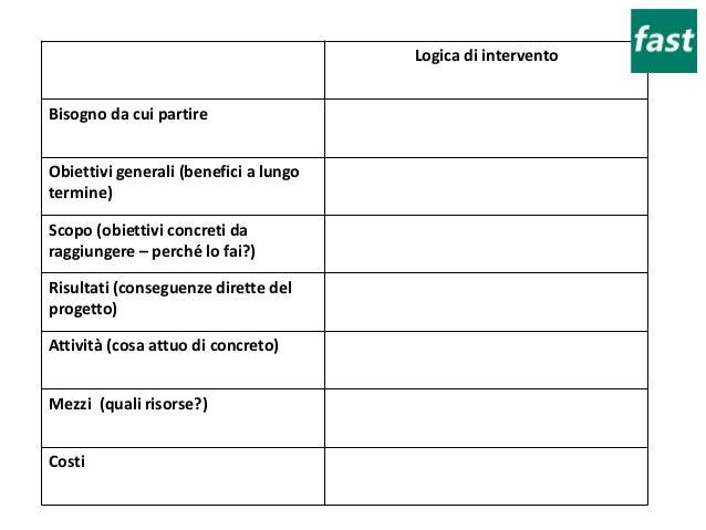 Logica di intervento Bisogno da cui partire Obiettivi generali (benefici a lungo termine) Scopo (obiettivi concreti da rag...