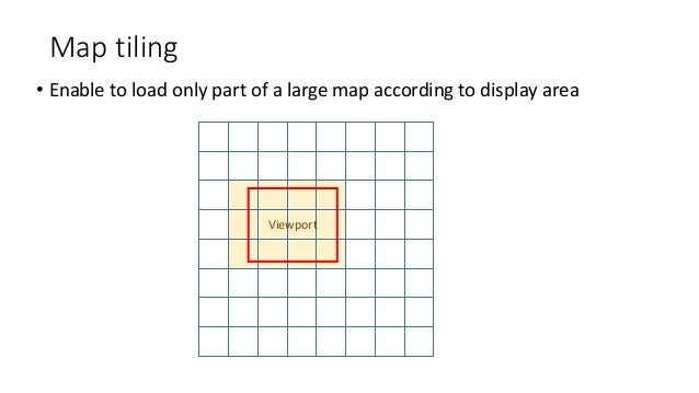 Quad Tree Composite Tiling for Web Mapping (in English) Slide 3