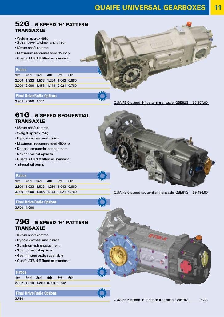 Subaru 5 Speed Sequential Gearbox