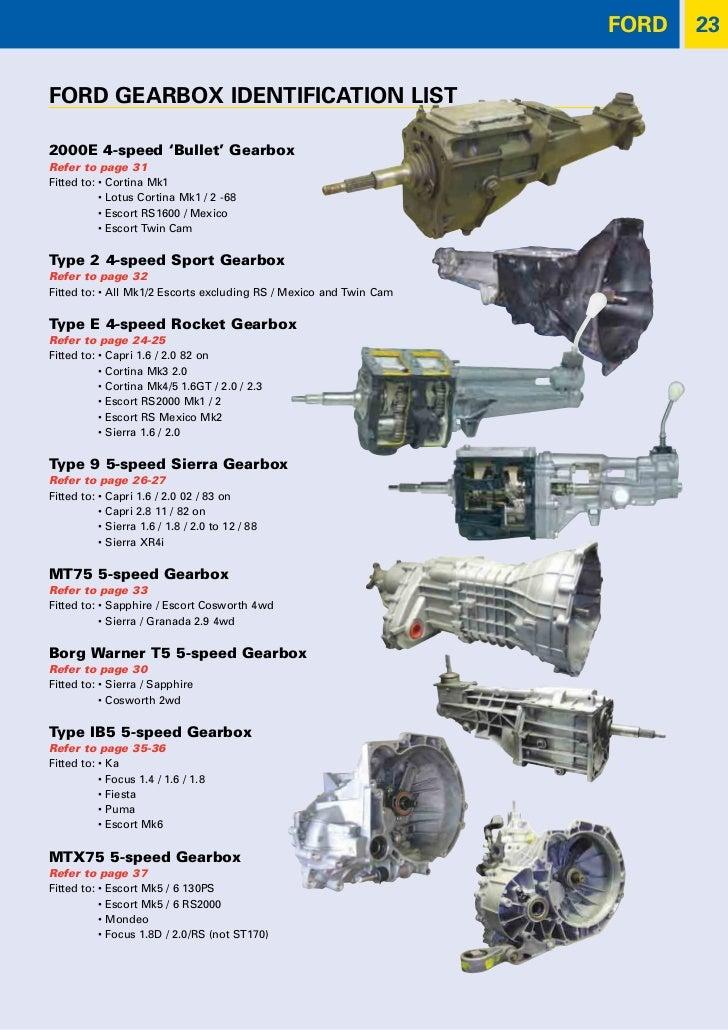 Catalogue on Dodge Neon Transmission