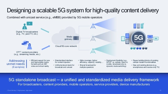 10 10 1 Over-the-top; 2 High-power, high-tower Designing a scalable 5G system for high-quality content delivery 5G standal...
