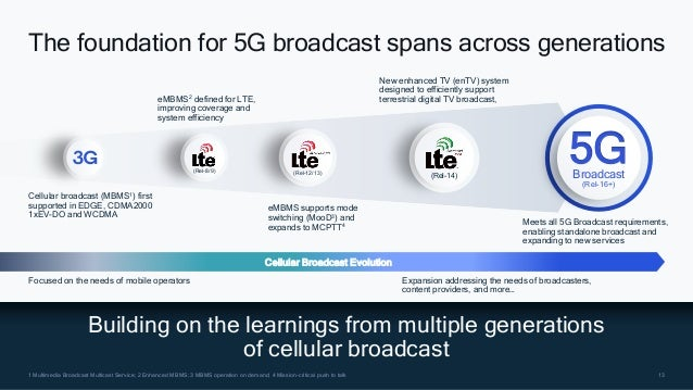 13 13 1 Multimedia Broadcast Multicast Service; 2 Enhanced MBMS; 3 MBMS operation on demand; 4 Mission-critical push to ta...