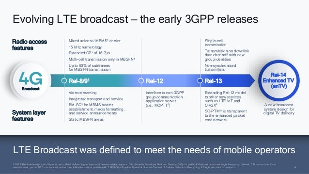 14 14 LTE Broadcast was defined to meet the needs of mobile operators Evolving LTE broadcast — the early 3GPP releases Rel...
