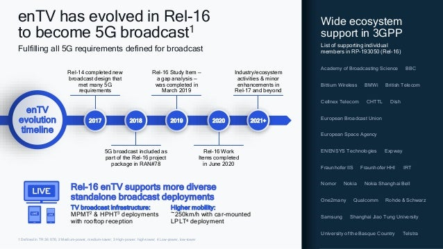 16 1 Defined in TR 36.976; 2 Medium-power, medium-tower; 3 High-power, high-tower; 4 Low-power, low-tower Wide ecosystem s...