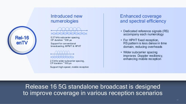 17 17 Release 16 5G standalone broadcast is designed to improve coverage in various reception scenarios 0.37 kHz subcarrie...