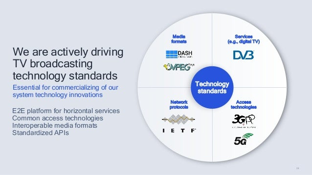 24 E2E platform for horizontal services Common access technologies Interoperable media formats Standardized APIs Essential...