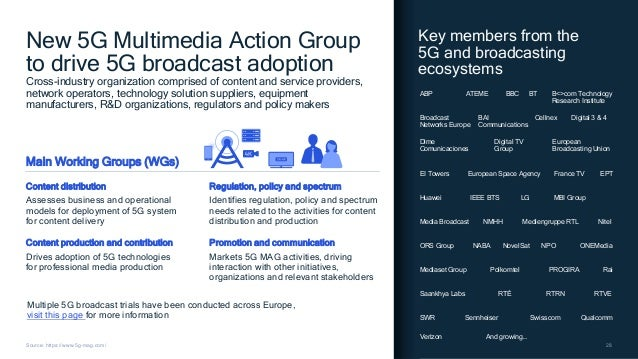 28 28 Source: https://www.5g-mag.com/ Key members from the 5G and broadcasting ecosystems ABP ATEME BBC B<>com Technology ...