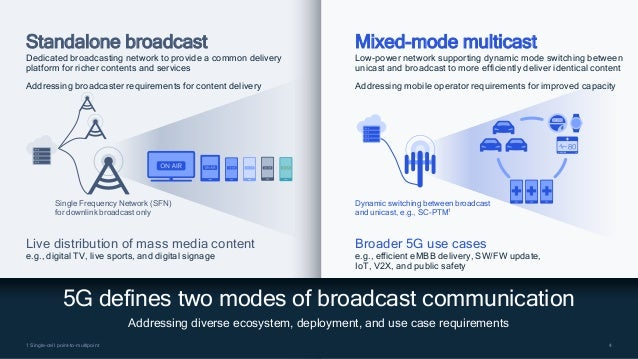 4 4 1 Single-cell point-to-multipoint 5G defines two modes of broadcast communication Addressing diverse ecosystem, deploy...