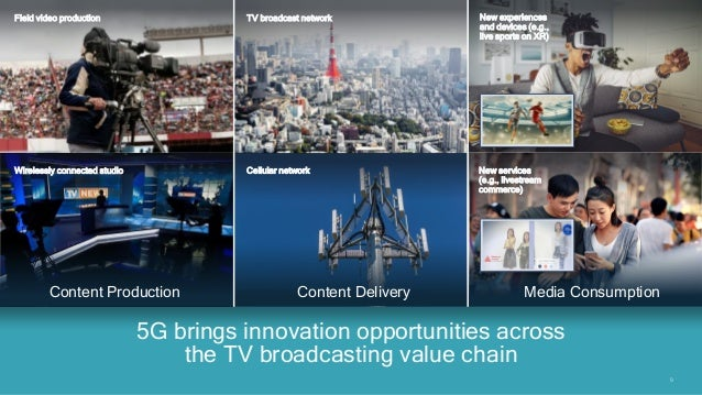 9 9 5G brings innovation opportunities across the TV broadcasting value chain Wirelessly connected studio Field video prod...