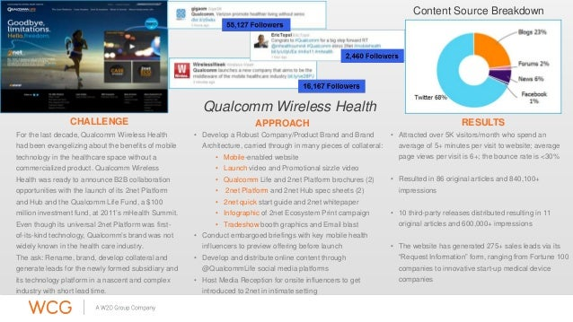 For the last decade, Qualcomm Wireless Health had been evangelizing about the benefits of mobile technology in the healthc...