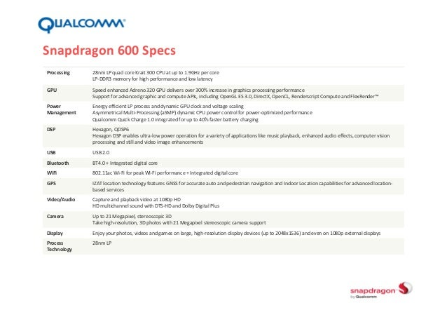 Qualcomm Snapdragon 600-based SmartPhone