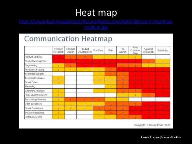 Qualitative Data Visualization Presenting Non Numeral Data