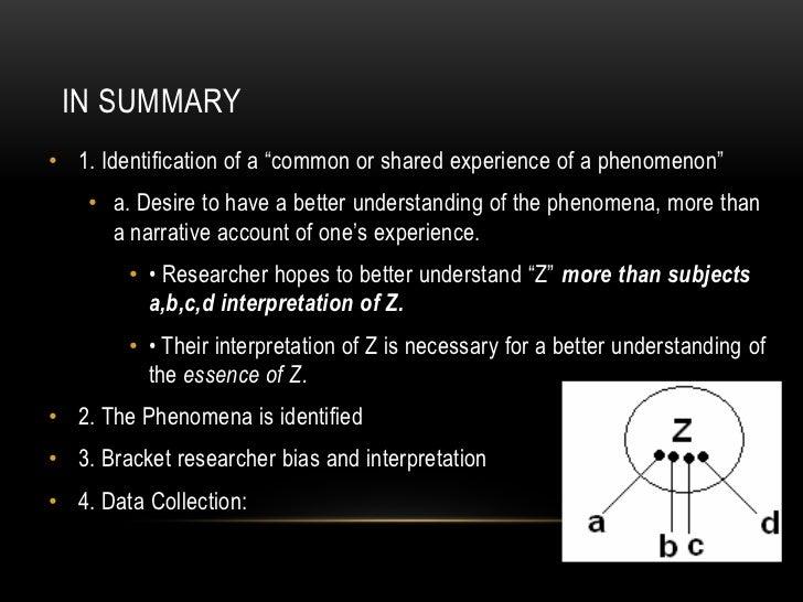 Qualitative Research: Phenomenology