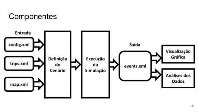 Componentes 21