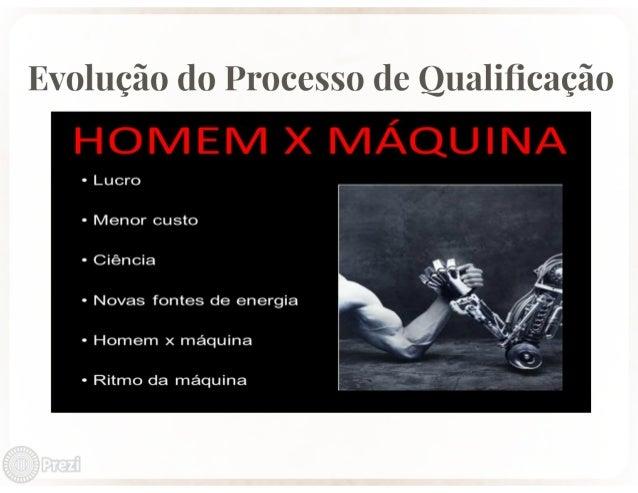 Evolução do Processo de Qualificação  - Lucro  - Menor custo  - Ciência  - Novas fontes de energia  - Homem x máquina  - R...