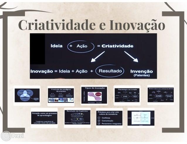 Ideia + Ação = criativídade     É,   Inovação =  Ideia + Ação + Resultado Invenção (Patentes)     ' ~ o  nham;  Atuilims p...