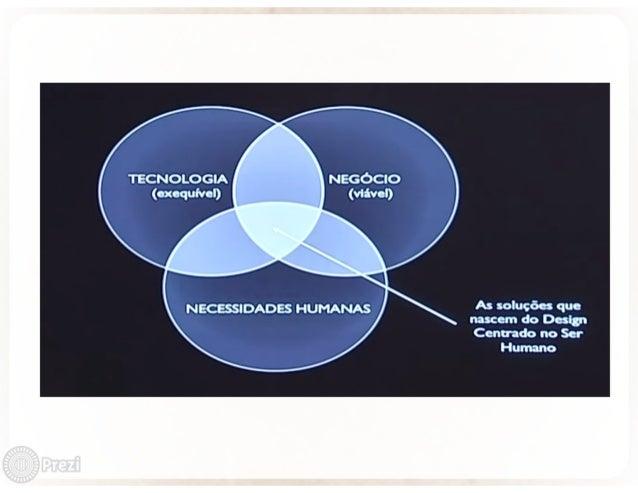 TECNOLOGIA (cxequfvcl)  As soluções que nascem do Design Cena-ado no Scr Humano       NECESSIDADES HUMANAS