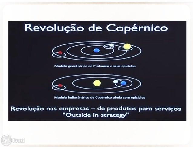 À' M. :  Revolução de Copérnico     Modelo geocéntrloo de Ptolomeu e seus eplciclos  ' . A  Modelo hellocéntrloo de Copérn...