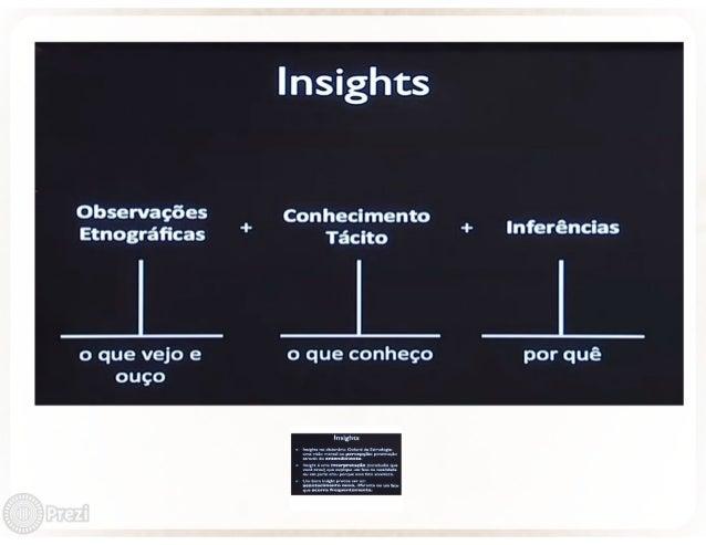 Observações Etnográficas  o que vejo e ouço  insights  Conhecimento Tácito  o que conheço  Insights  o ln-sllhu uma. .. 0m...