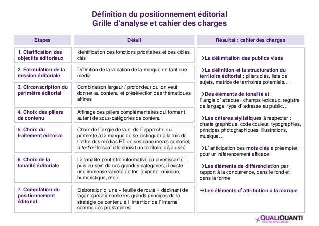 Outils et solutions brand content - Cahier des charges def ...