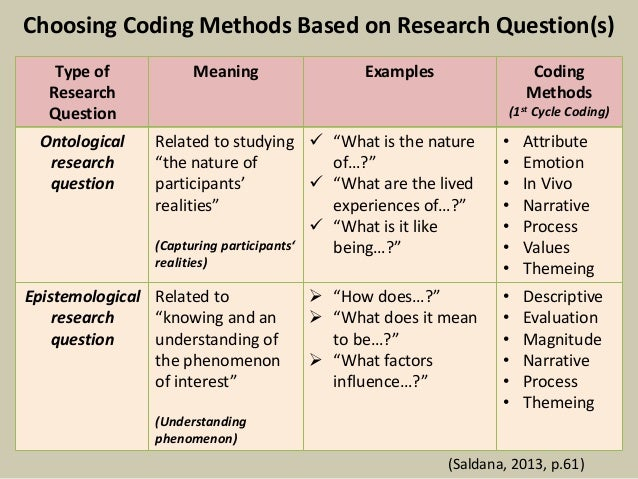 research paper coding