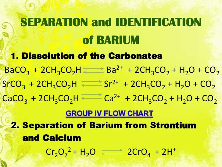 qualitative analysis of cations ca2 ba2 Analysis of the silver group cations ag+ pb2+ hg 2 2+ analysis of a mixture of cations o ne problem often faced in qualitative analysis is.