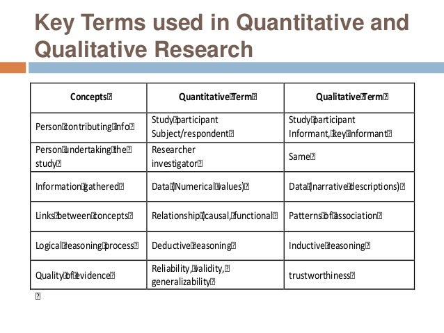 compare and contrast qualitative and quantitaitve Combining qualitative and quantitative research methods: considering the possibilities for  in contrast,  designed to compare the efficacy of.