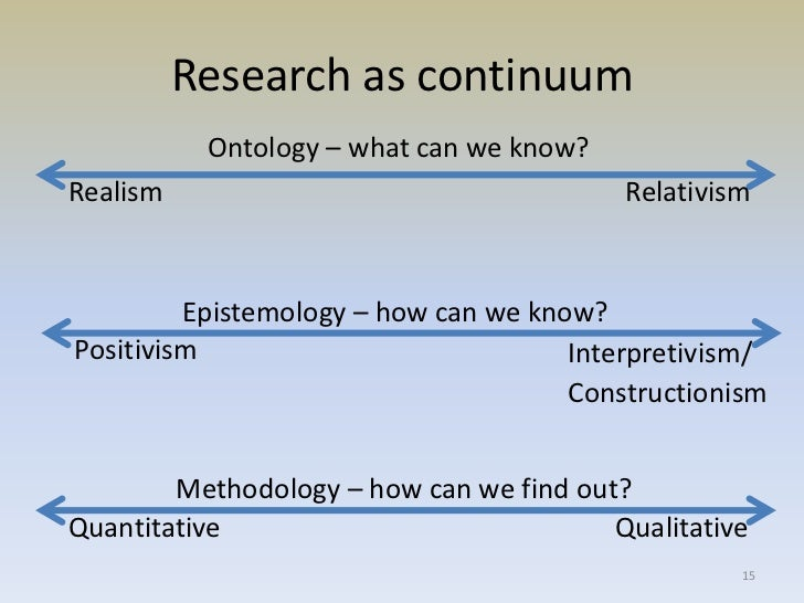 What is ontology in research