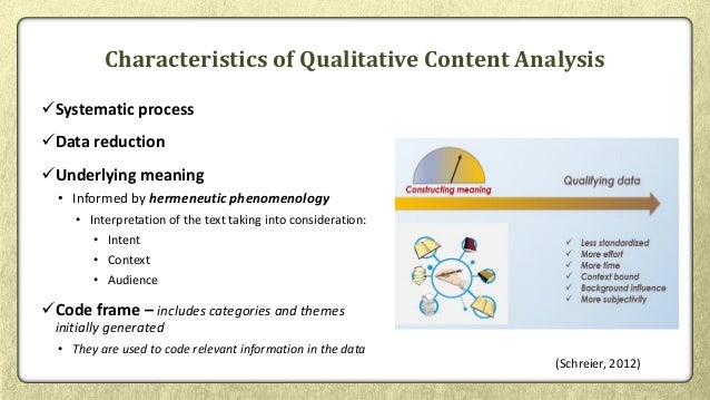 Qualitative Content Analysis for Systematic Reviews