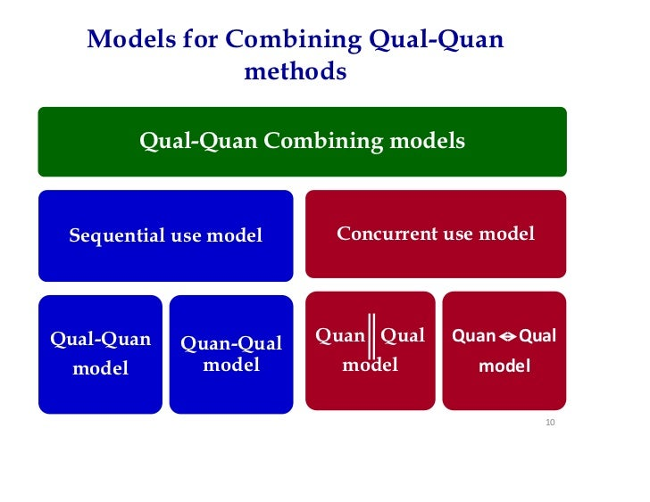 qualitative and quantitative data analysis Difference between qualitative and quantitative research in data collection, online surveys, paper surveys, quantifiable research, and quantifiable data.