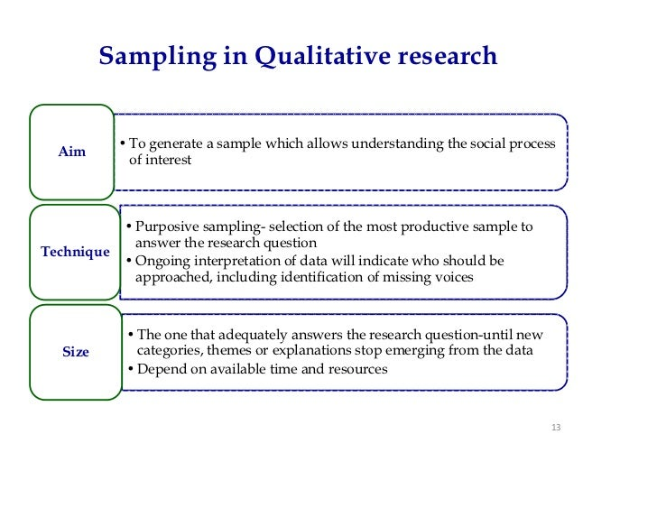 Evaluation of s service Sampling in Qualitative research