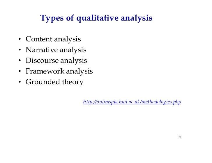 qualitative data analysis methods