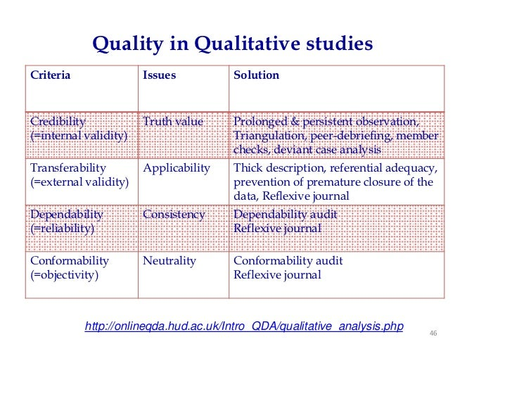 19: Qualitative Cation Analysis