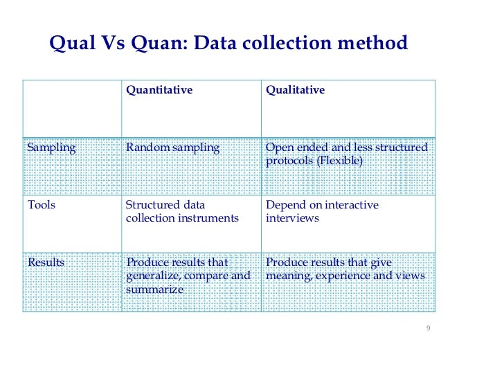 qualitative analysis Chemistry 102 1 introduction qualitative analysis is a method used for identification of ions or compounds in a sample in many cases, qualitative analysis will also involve the separation of ions or compounds in a.