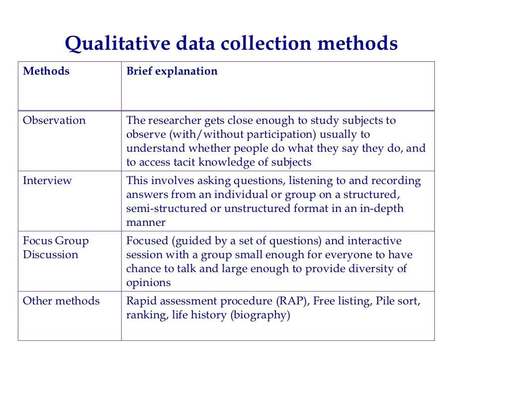 Qualitative data analysis Qualitative Data Examples