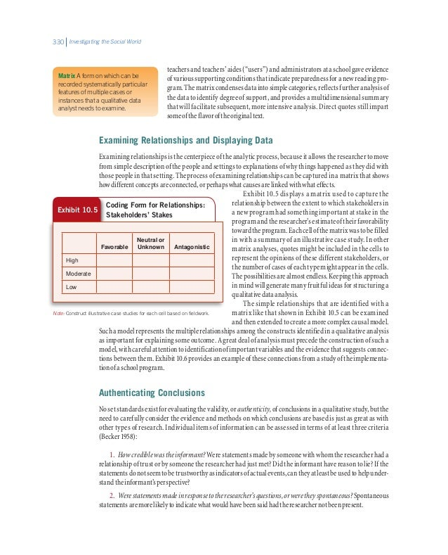 qualitative case study data analysis Chapter four qualitative research 39 r data analysis by qualitative content analysis 4 should not be far removed in meaning from the data provided by the study.