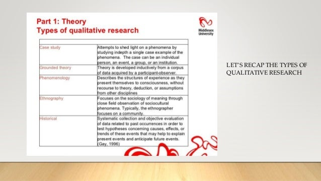 Multisite Qualitative Policy Research in Education: A ...
