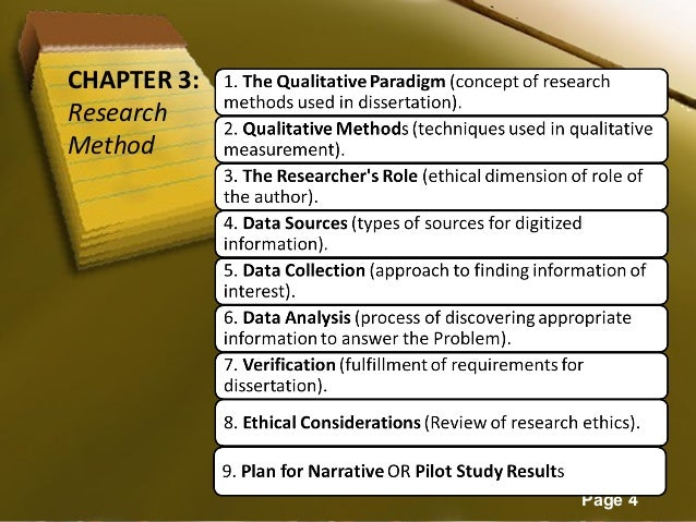 qualitative method dissertation The method chapter in a quantitative dissertation the method chapter is the place in which the exact steps you will be following to test your questions are enumerated.