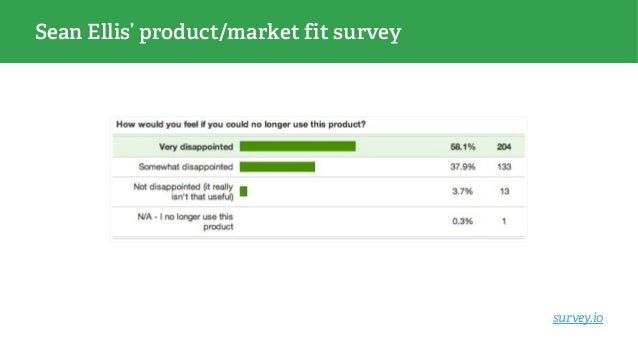 Sean Ellis' product/market fit survey survey.io