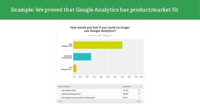 Measuring & Understanding Product/Market Fit Qualitatively Slide 5