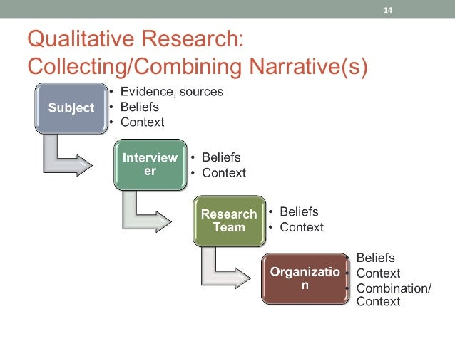 """literature review qualitative techniques used in regional elections """"disinformation,"""" a term used to encompass a wide range of types of information about politics found online individual literature reviews will report on studies that focus more explicitly on particular subtypes of the american national election studies (anes), or is qualitative in nature, focusing on smaller."""