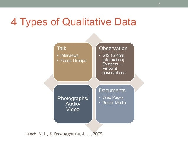 Messy Research: How to Make Qualitative Data Quantifiable and Make Me…
